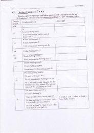 Anlage 1 zum Info-Brief 33-2005 vom 15.11.2005