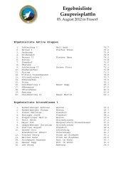 Ergebnisliste Gaupreisplattln - Chiemgau Alpenverband