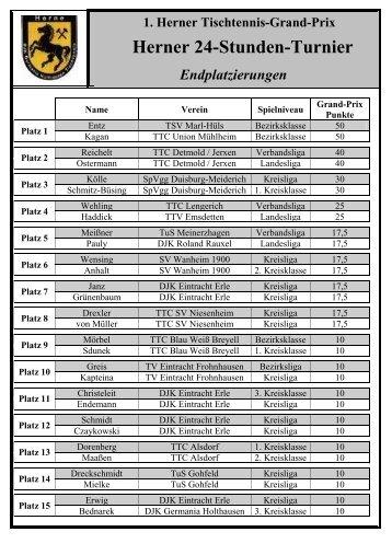 Herner 24-Stunden-Turnier - TTC Ruhrstadt Herne