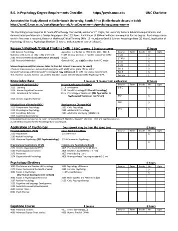 Psychology Review Worksheet 180 Psychological Analogies