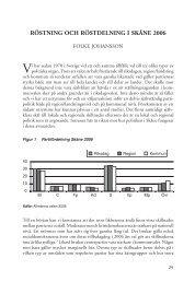 Röstning och Röstdelning i skåne 2006 - SOM-institutet - Göteborgs ...