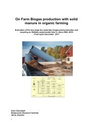 On Farm Biogas production with solid manure in organic farming