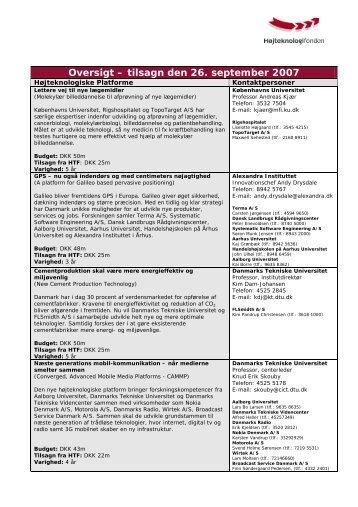 Oversigt – tilsagn den 26. september 2007 - Aarhus Universitet