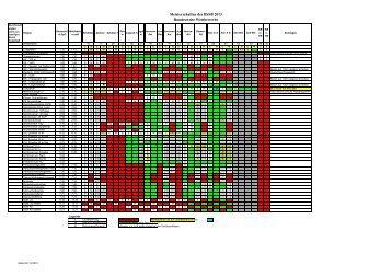 Übersicht Gaumeisterschaft 2013