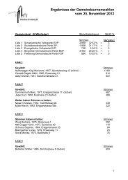 Ergebnisse der Gemeindeurnenwahlen vom 25. November 2012