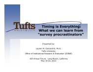 """What we can learn from """"survey procrastinators"""" - Tufts University"""