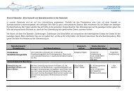 Laden Sie sich hier die Spendenliste als PDF - Evangelische ...