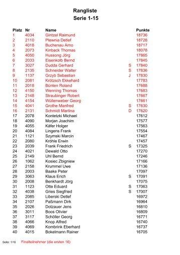 Rangliste Serie 1-15
