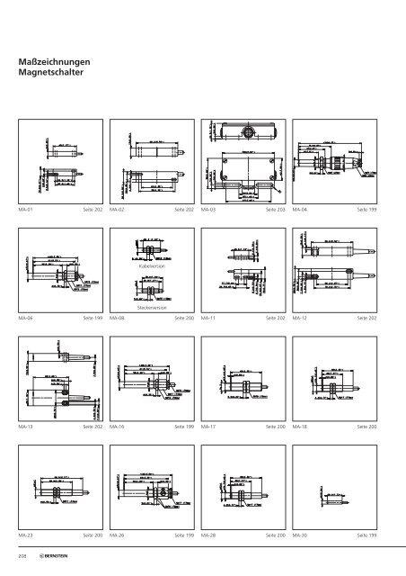 Elektromechanische Magnetschalter