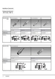 Induktive Sensoren Temperaturbereich –40 °C bis +100 °C