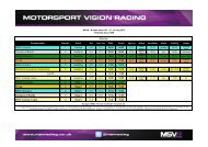 Timetable - MSV Racing