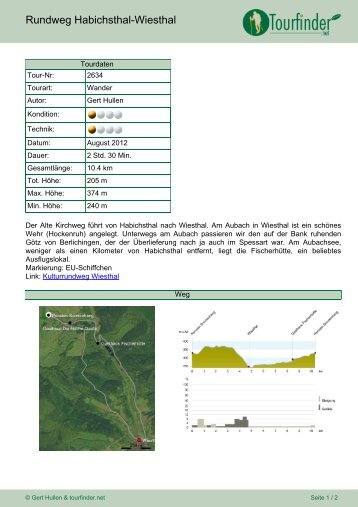 Rundweg Habichsthal-Wiesthal - Tourfinder.net