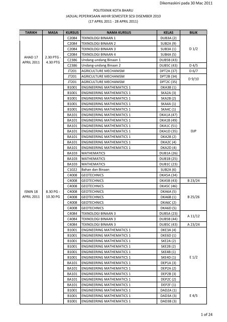 Jadual XM Dis 2011 - Politeknik Kota Bharu