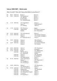 Saison 2003/2004 – Vorrunde