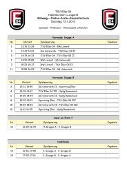 TSV Eller 04 Hallenturnier C-Jugend Kikweg – Dieter–Forte ...