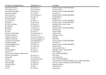 Vedi l'elenco dei commercianti e degli artisti partecipanti