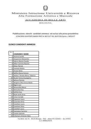 PUBBLICAZIONE ELENCHI CANDIDATI Modificato il 6 Giugno