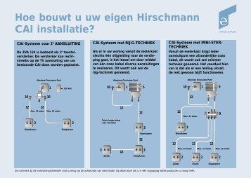 Hoe bouwt u uw eigen Hirschmann CAI installatie? - PandA