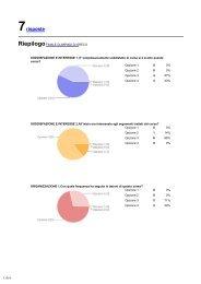 Monitoraggio Finale - Liceo Statale Cagnazzi