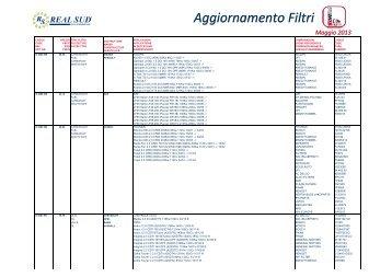 Aggiornamento Filtri - Real Sud SpA