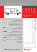 DOUBLE CABIN CITROEN RELAY - Snoeks - Page 2