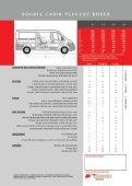 DOUBLE CABIN PEUGEOT BOXER - Snoeks - Page 2