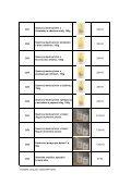 Ceník saunové doplňky - Page 2