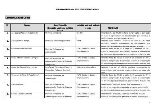 ANEXO AO EDITAL 007 DE 2011 2.pdf - Portal do Instituto Federal ...