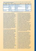 Pharmacology and Function of Tachykinin Receptors Pharmacology ... - Page 3