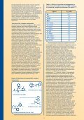 Pharmacology and Function of Tachykinin Receptors Pharmacology ... - Page 4