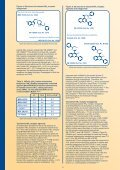 Pharmacology and Function of Tachykinin Receptors Pharmacology ... - Page 6