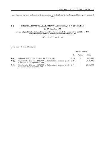 Directiva 99/94/CE