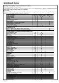 SERVIZIO DI BANCA MULTICANALE CLIENTI PRIVATI - Page 2