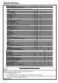 SERVIZIO DI BANCA MULTICANALE CLIENTI PRIVATI - Page 3
