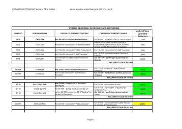 elenco situazione strade Regionali ORE 9 del 18 gennaio 2013