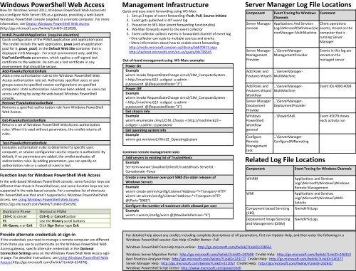 Windows PowerShell Web Access Management     - Download Center