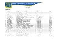 Startlista - World Championship in Obedience 2008