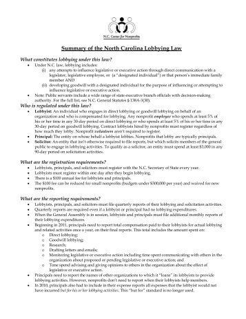 State Code of Ethics – Human Resources