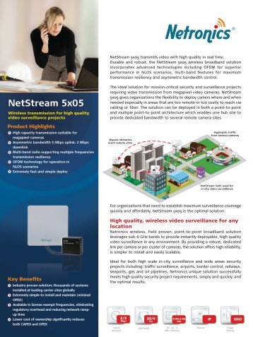 NetStream 5x05 Data Sheet - Netronics Networks