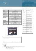 VISTA CCTV VAIDe Digital Video Archiving Solution - Page 2