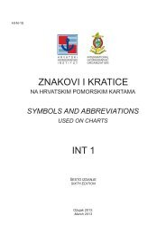 Index of Abbreviations - Hrvatski hidrografski institut