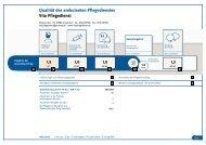 Qualitätsbericht MDK 2013 - Vita Pflegedienst