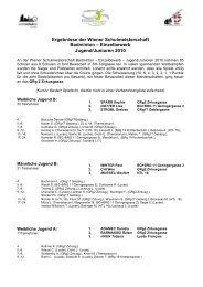 Ergebnisse der Wiener Schulmeisterschaft Badminton - GRG II ...