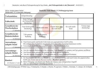 DJB-Prüfungsordnung für den 4. Kyu (.pdf) - Judo in Freiberg