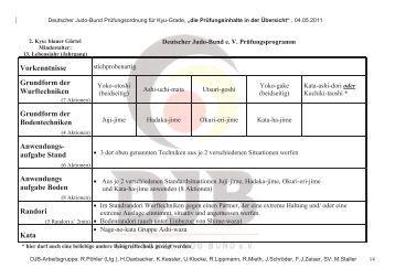 DJB-Prüfungsordnung für den 2. Kyu (.pdf) - Judo in Freiberg