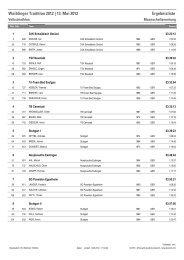 Volkstriathlon Mannschaften - VfL Waiblingen