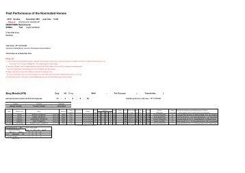 Past Performance - 2010 8R Goodluck Handicap - Horse Racing in ...