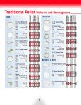 ALD0602 supply catalog - Greenfield World Trade - Page 4