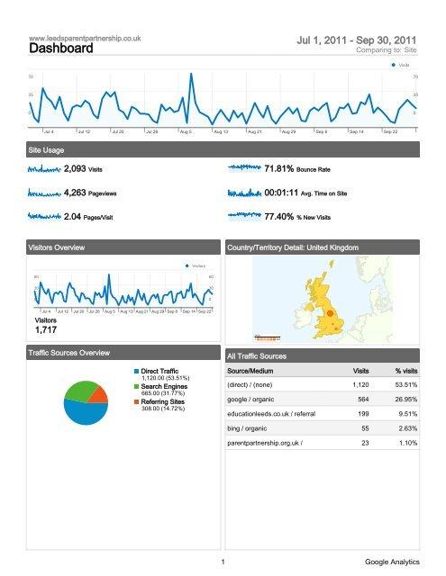 Download Quarterly Website Statistics - July - September 2011