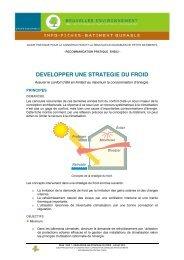 ENE03 - Bruxelles Environnement
